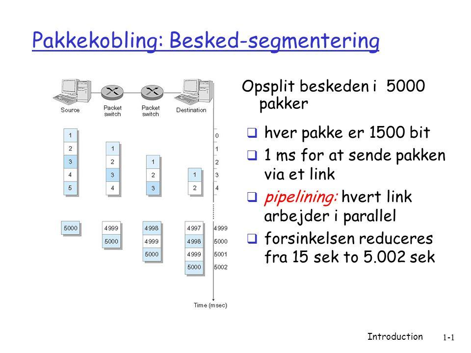 Introduction 1-1 Pakkekobling: Besked-segmentering Opsplit beskeden i 5000 pakker  hver pakke er 1500 bit  1 ms for at sende pakken via et link  pipelining: hvert link arbejder i parallel  forsinkelsen reduceres fra 15 sek to 5.002 sek