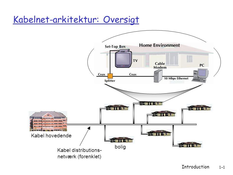 Introduction 1-1 Kabelnet-arkitektur: Oversigt bolig Kabel hovedende Kabel distributions- netværk (forenklet)