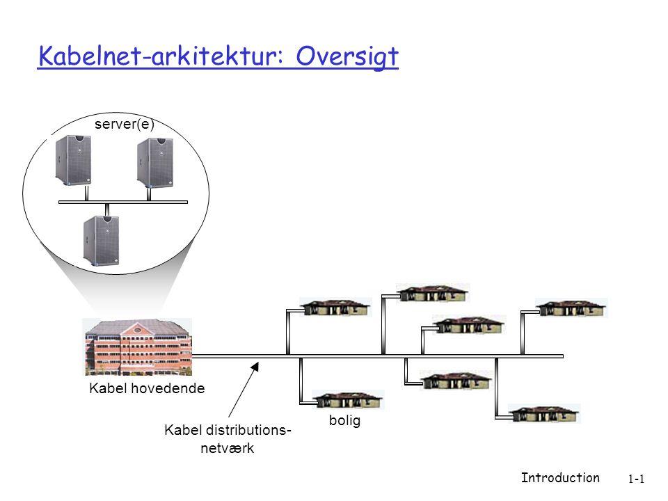Introduction 1-1 Kabelnet-arkitektur: Oversigt bolig Kabel hovedende Kabel distributions- netværk server(e)