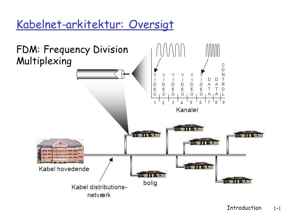 Introduction 1-1 Kabelnet-arkitektur: Oversigt bolig Kabel hovedende Kabel distributions- netværk Kanaler VIDEOVIDEO VIDEOVIDEO VIDEOVIDEO VIDEOVIDEO VIDEOVIDEO VIDEOVIDEO DATADATA DATADATA CONTROLCONTROL 1234 56789 FDM: Frequency Division Multiplexing