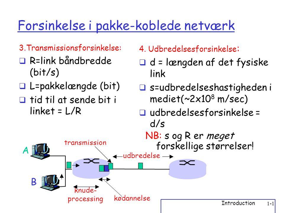 Introduction 1-1 Forsinkelse i pakke-koblede netværk 3.Transmissionsforsinkelse:  R=link båndbredde (bit/s)  L=pakkelængde (bit)  tid til at sende bit i linket = L/R 4.