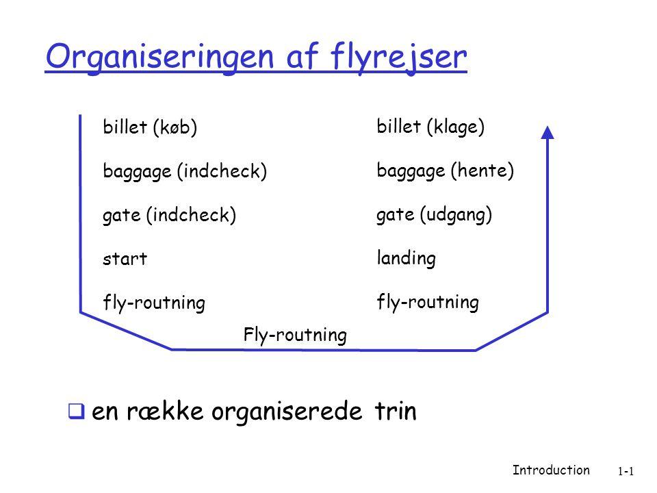 Introduction 1-1 Organiseringen af flyrejser  en række organiserede trin billet (køb) baggage (indcheck) gate (indcheck) start fly-routning billet (klage) baggage (hente) gate (udgang) landing fly-routning Fly-routning