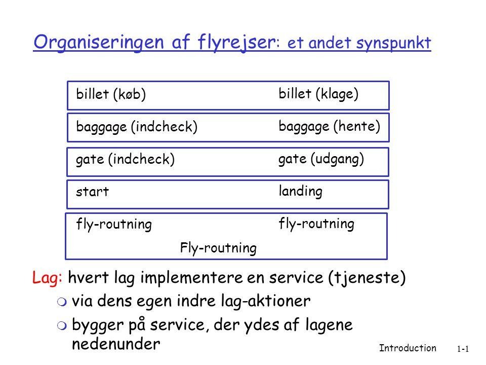 Introduction 1-1 Organiseringen af flyrejser : et andet synspunkt Lag: hvert lag implementere en service (tjeneste)  via dens egen indre lag-aktioner  bygger på service, der ydes af lagene nedenunder billet (køb) baggage (indcheck) gate (indcheck) start fly-routning billet (klage) baggage (hente) gate (udgang) landing fly-routning Fly-routning