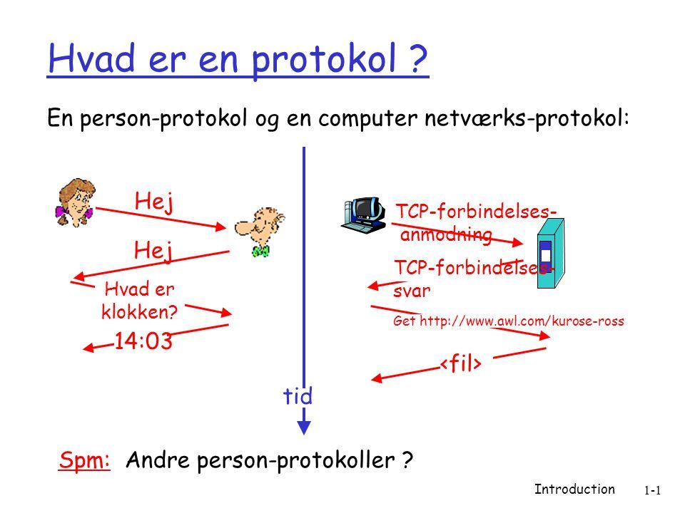 Introduction 1-1 Hvad er en protokol .