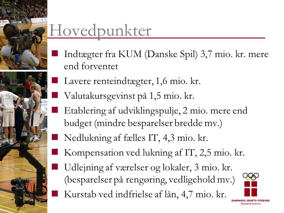 Hovedpunkter  Indtægter fra KUM (Danske Spil) 3,7 mio.