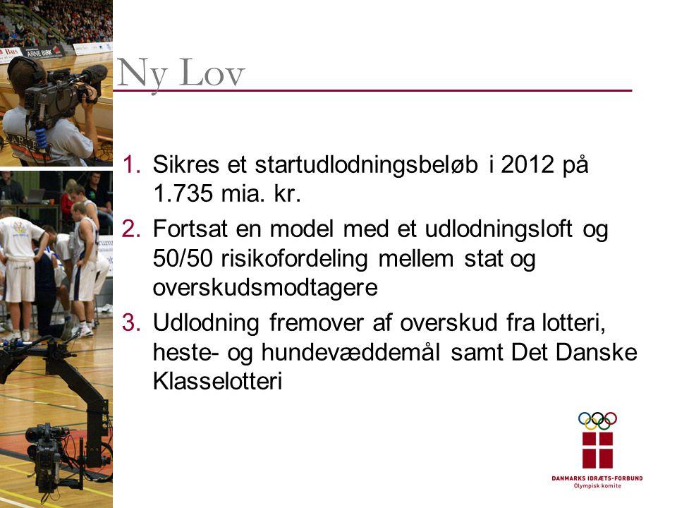 Ny Lov  Sikres et startudlodningsbeløb i 2012 på 1.735 mia.