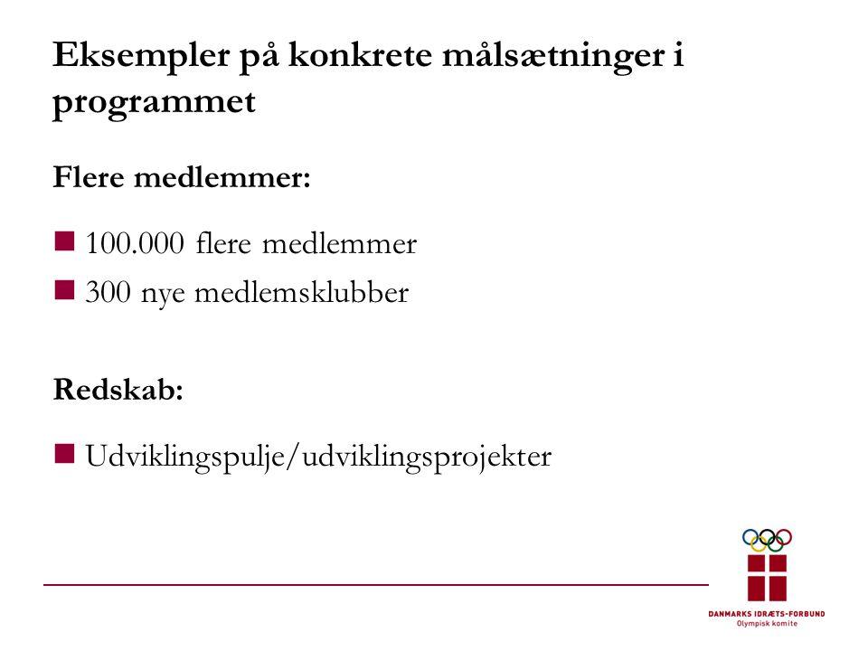 Eksempler på konkrete målsætninger i programmet Flere medlemmer:  100.000 flere medlemmer  300 nye medlemsklubber Redskab:  Udviklingspulje/udviklingsprojekter