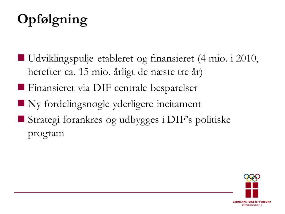 Opfølgning  Udviklingspulje etableret og finansieret (4 mio.