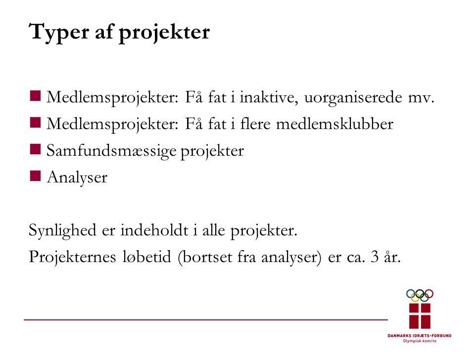 Typer af projekter  Medlemsprojekter: Få fat i inaktive, uorganiserede mv.