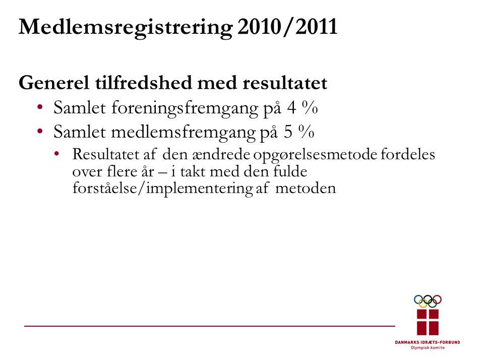 Medlemsregistrering 2010/2011 Generel tilfredshed med resultatet •Samlet foreningsfremgang på 4 % •Samlet medlemsfremgang på 5 % •Resultatet af den ændrede opgørelsesmetode fordeles over flere år – i takt med den fulde forståelse/implementering af metoden