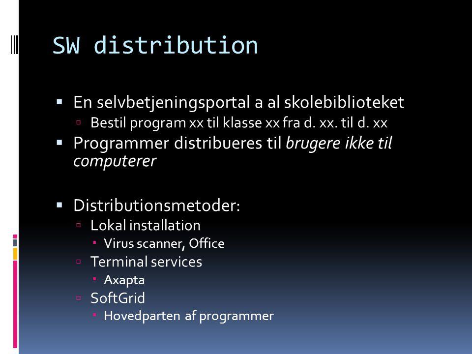 SW distribution  En selvbetjeningsportal a al skolebiblioteket  Bestil program xx til klasse xx fra d.