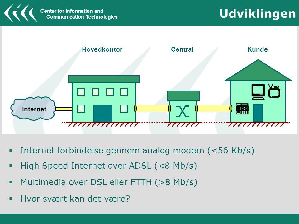 Center for Information and Communication Technologies Udviklingen Internet KundeCentralHovedkontor  Internet forbindelse gennem analog modem (<56 Kb/s)  High Speed Internet over ADSL (<8 Mb/s)  Multimedia over DSL eller FTTH (>8 Mb/s)  Hvor svært kan det være