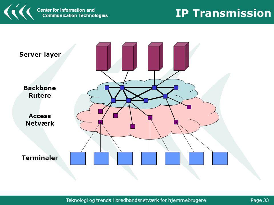 Center for Information and Communication Technologies Teknologi og trends i bredbåndsnetværk for hjemmebrugere Page 33 IP Transmission Server layer Backbone Rutere Access Netværk Terminaler