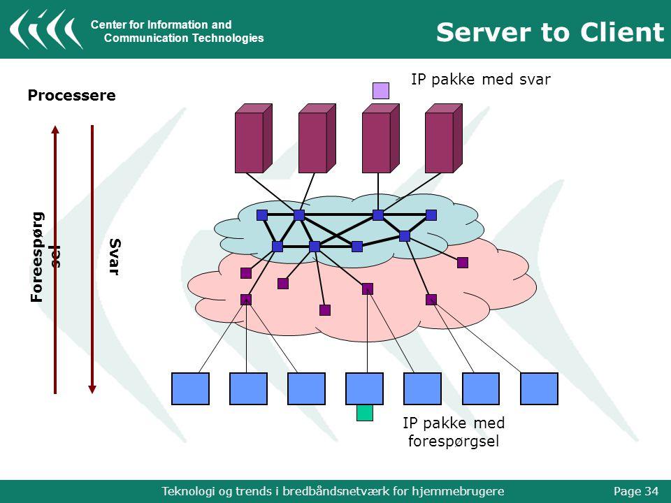 Center for Information and Communication Technologies Teknologi og trends i bredbåndsnetværk for hjemmebrugere Page 34 Server to Client Foreespørg sel IP pakke med forespørgsel IP pakke med svar Processere Svar