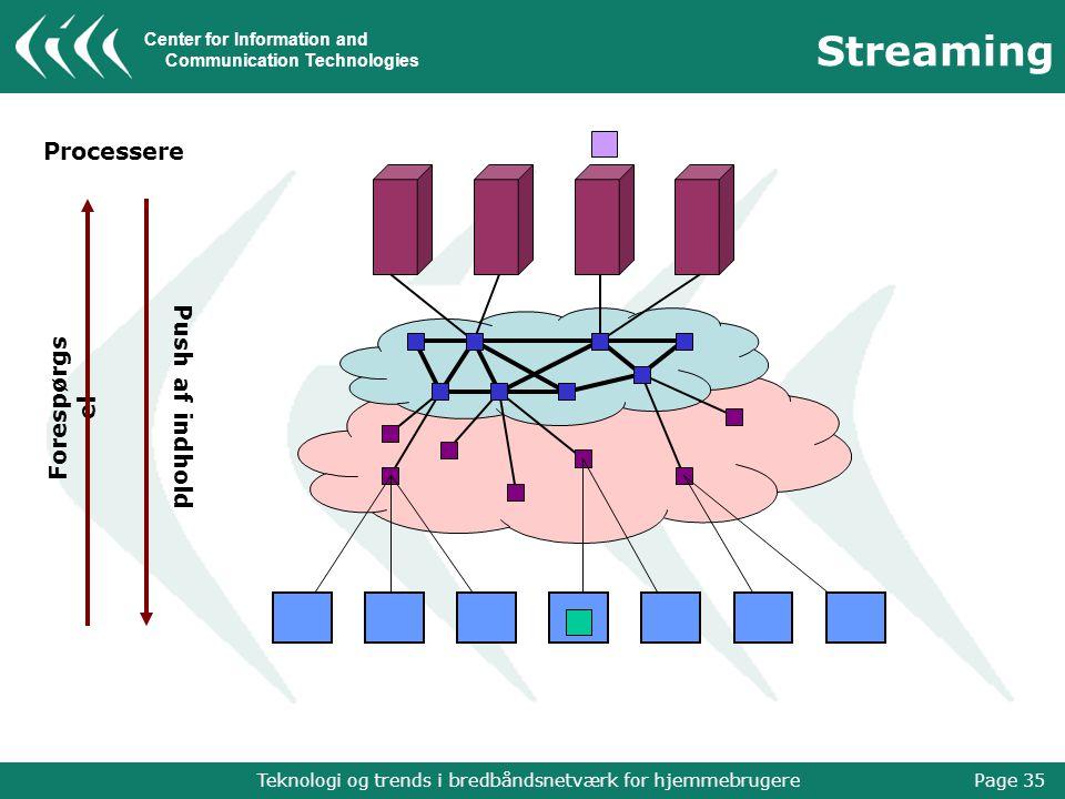 Center for Information and Communication Technologies Teknologi og trends i bredbåndsnetværk for hjemmebrugere Page 35 Streaming Forespørgs el Processere Push af indhold