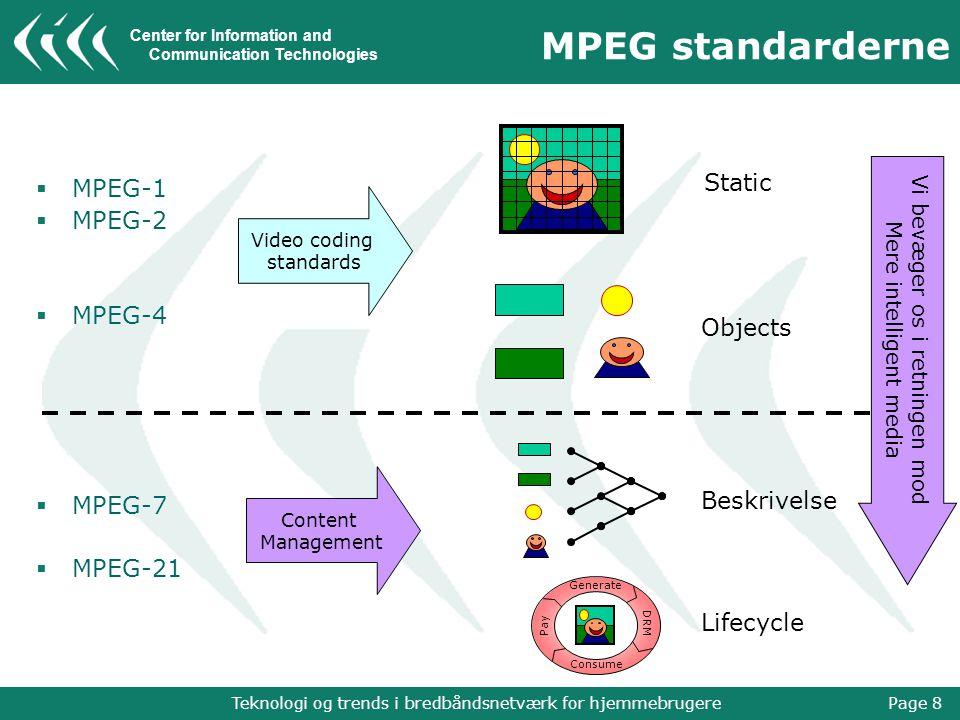Center for Information and Communication Technologies Teknologi og trends i bredbåndsnetværk for hjemmebrugere Page 8 MPEG standarderne  MPEG-1  MPEG-2  MPEG-4  MPEG-7  MPEG-21 Video coding standards Content Management Static Objects Beskrivelse Lifecycle Consume Generate DRM Pay Vi bevæger os i retningen mod Mere intelligent media