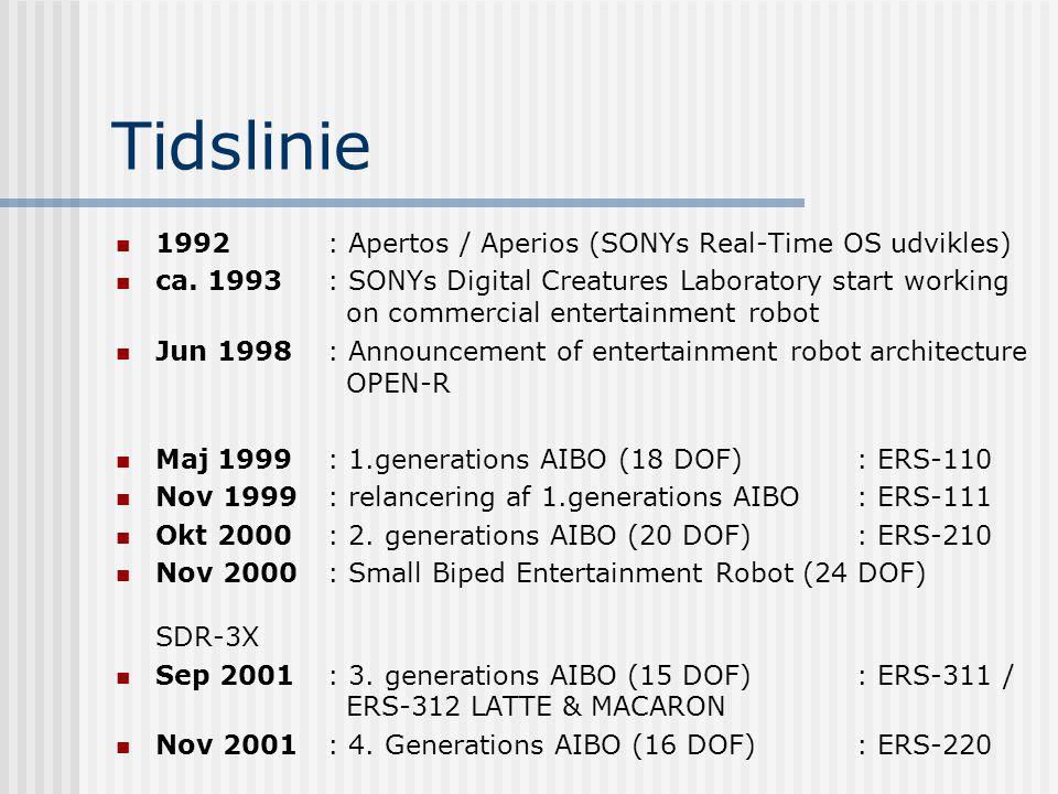 Tidslinie  1992: Apertos / Aperios (SONYs Real-Time OS udvikles)  ca.