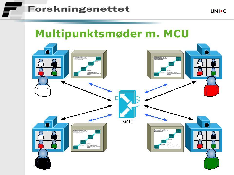 Multipunktsmøder m. MCU