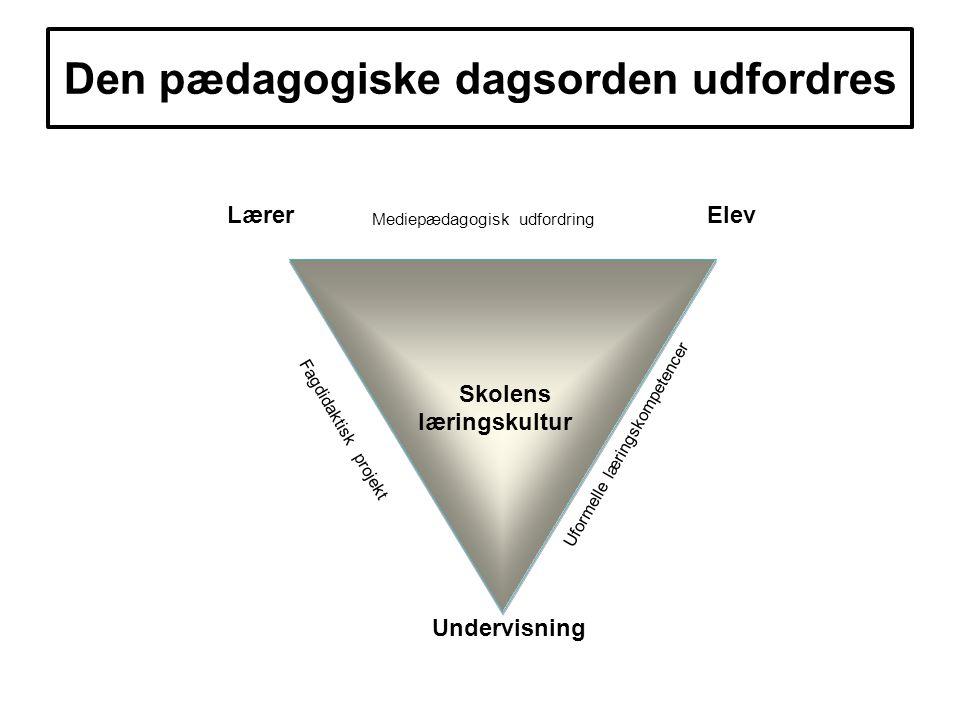 Den pædagogiske dagsorden udfordres LærerElev Mediepædagogisk udfordring Undervisning Skolens læringskultur Fagdidaktisk projekt Uformelle læringskompetencer