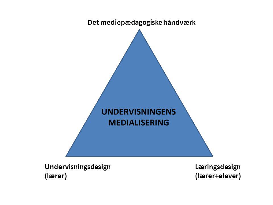 UNDERVISNINGENS MEDIALISERING Det mediepædagogiske håndværk Undervisningsdesign (lærer) Læringsdesign (lærer+elever)
