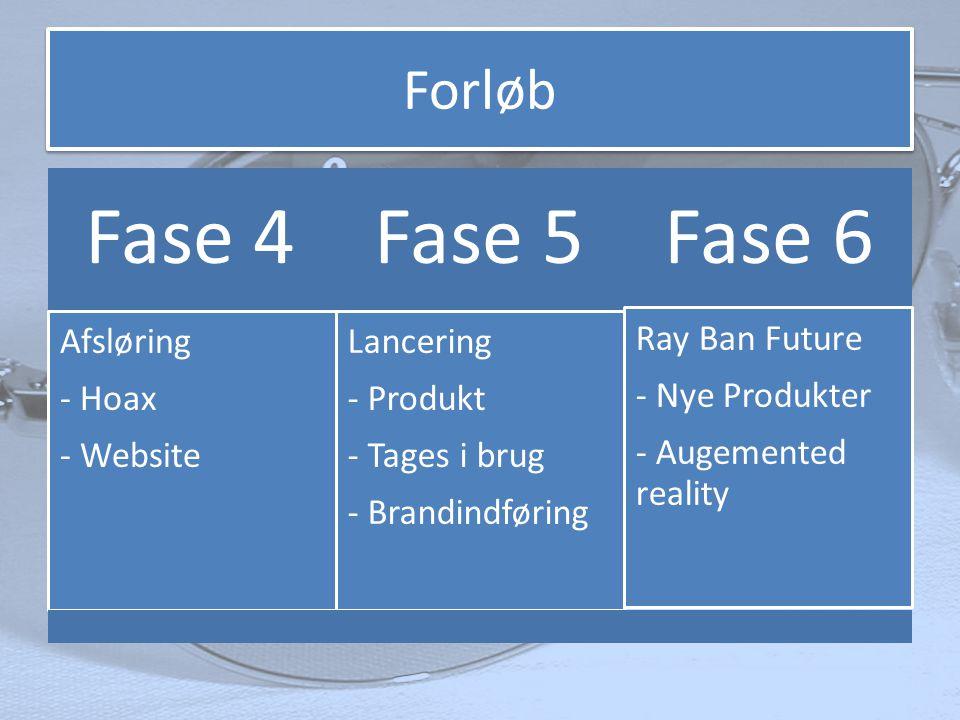 Forløb Fase 4Fase 5Fase 6 Afsløring - Hoax - Website Lancering - Produkt - Tages i brug - Brandindføring Ray Ban Future - Nye Produkter - Augemented reality