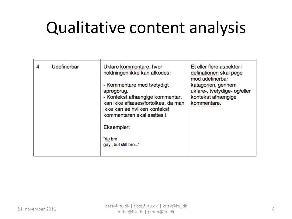 Qualitative content analysis 21.