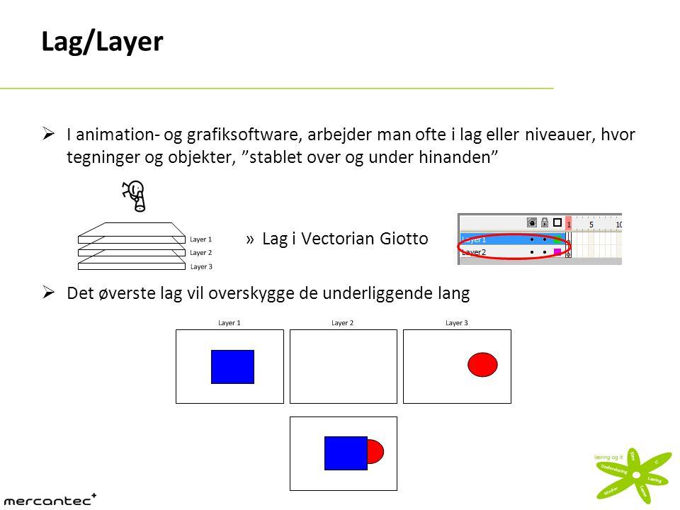 Lag/Layer  I animation- og grafiksoftware, arbejder man ofte i lag eller niveauer, hvor tegninger og objekter, stablet over og under hinanden »Lag i Vectorian Giotto  Det øverste lag vil overskygge de underliggende lang
