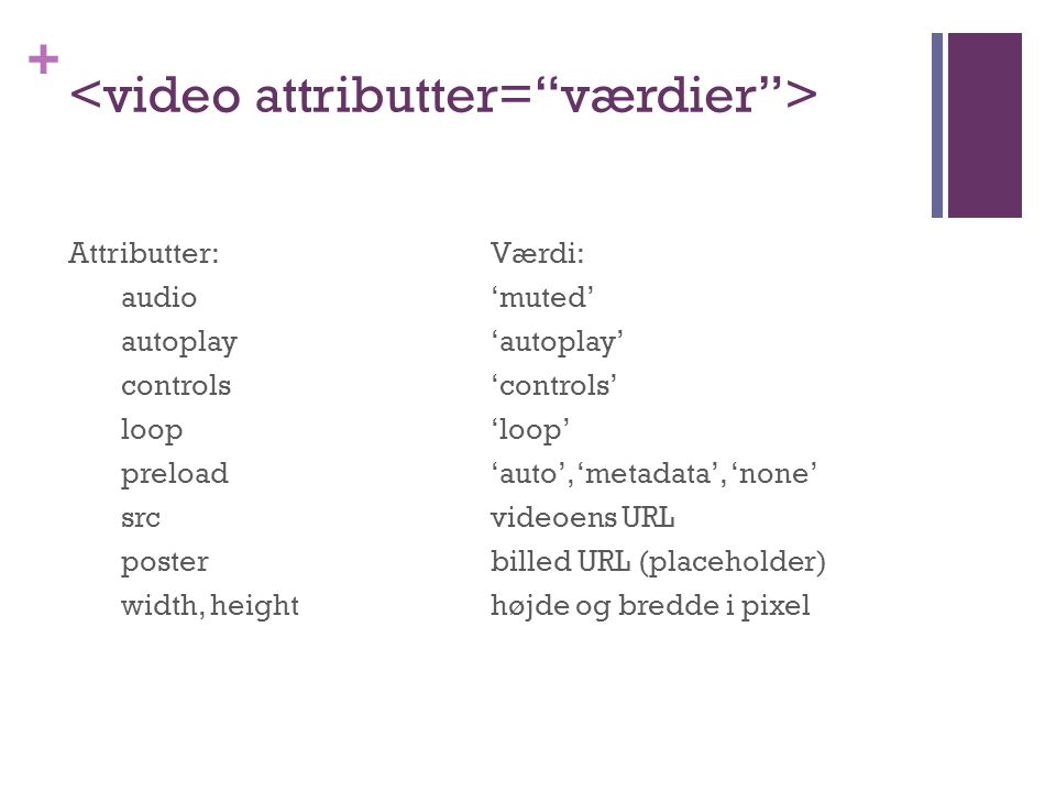 + Attributter:Værdi: audio 'muted' autoplay'autoplay' controls'controls' loop'loop' preload'auto', 'metadata', 'none' srcvideoens URL posterbilled URL (placeholder) width, heighthøjde og bredde i pixel