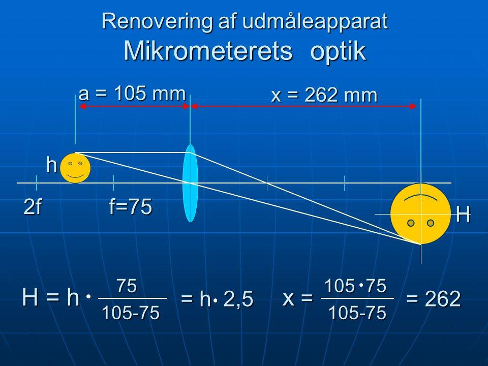 Renovering af udmåleapparat Mikrometerets optik a = 105 mm x = 262 mm f=752f H h H = h 75 105-75 x =x =x =x = 105 75 105-75 = h 2,5 = h 2,5 = 262 = 262