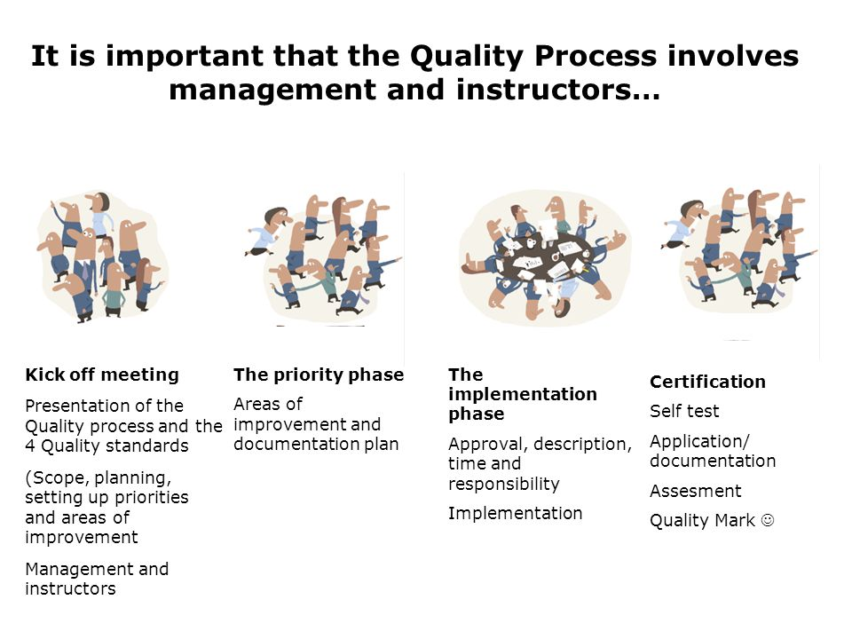 It is important that the Quality Process involves management and instructors… The priority phase Areas of improvement and documentation plan The implementation phase Approval, description, time and responsibility Implementation Kick off meeting Presentation of the Quality process and the 4 Quality standards (Scope, planning, setting up priorities and areas of improvement Management and instructors Certification Self test Application/ documentation Assesment Quality Mark 