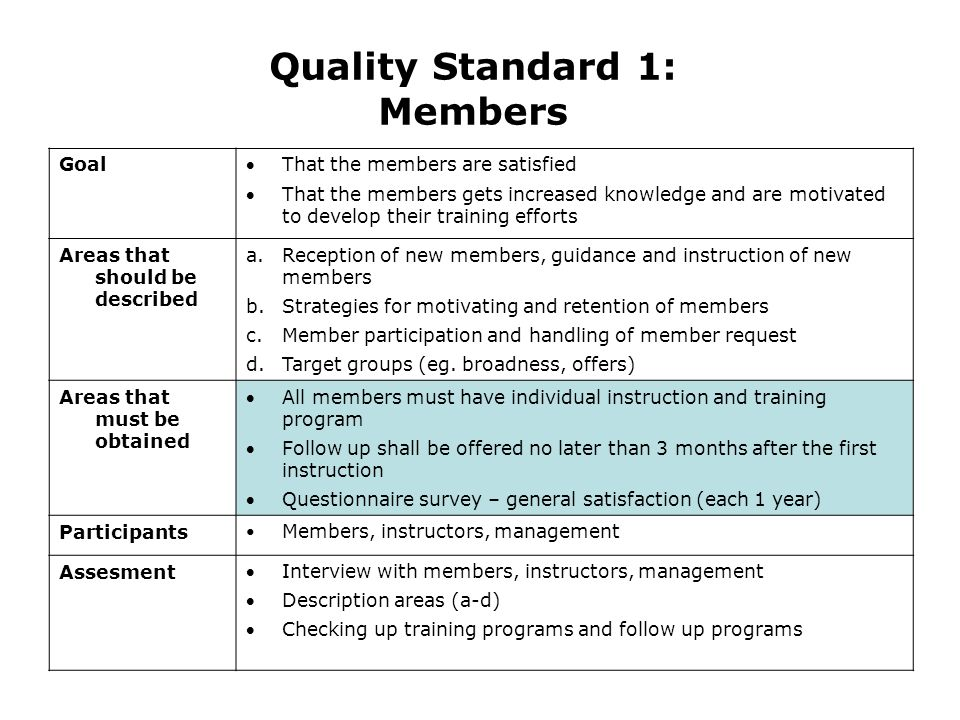 Quality Standard 1: Members Goal That the members are satisfied That the members gets increased knowledge and are motivated to develop their training efforts Areas that should be described a.Reception of new members, guidance and instruction of new members b.Strategies for motivating and retention of members c.Member participation and handling of member request d.Target groups (eg.