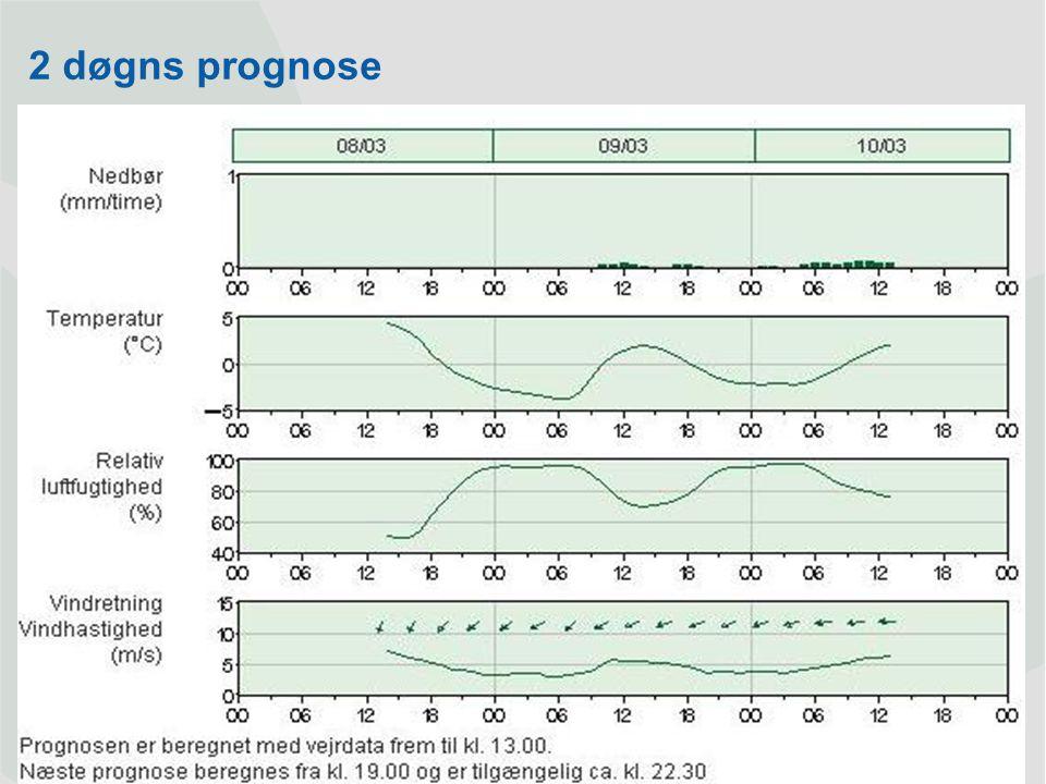 Dansk Landbrugsrådgivning Landscentret | Planteavl 2 døgns prognose