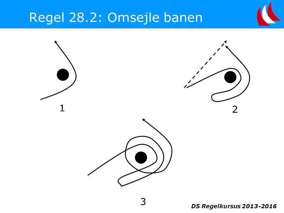 DS Regelkursus 2013-2016 Regel 28.2: Omsejle banen 1 2 3