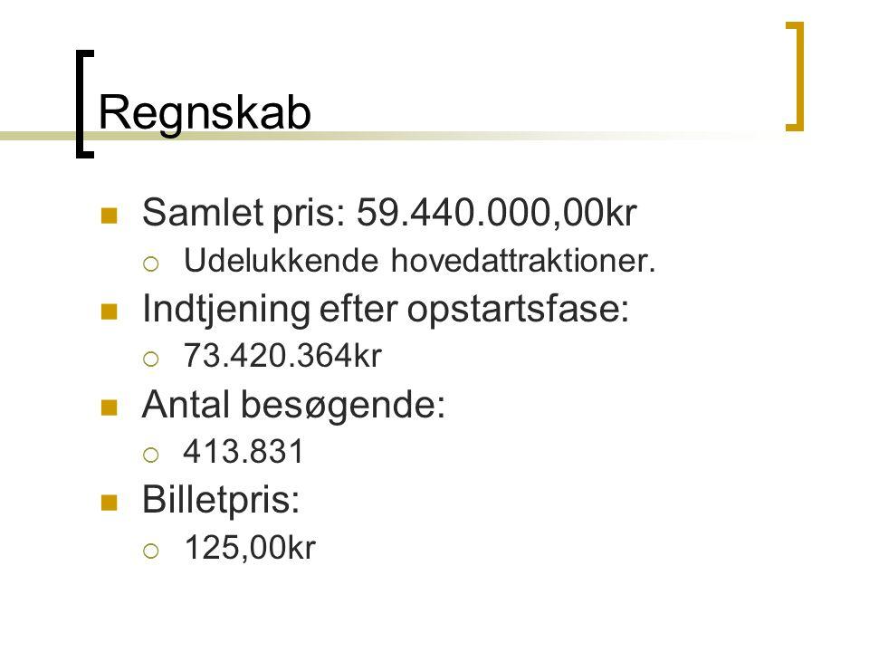 Regnskab  Samlet pris: 59.440.000,00kr  Udelukkende hovedattraktioner.