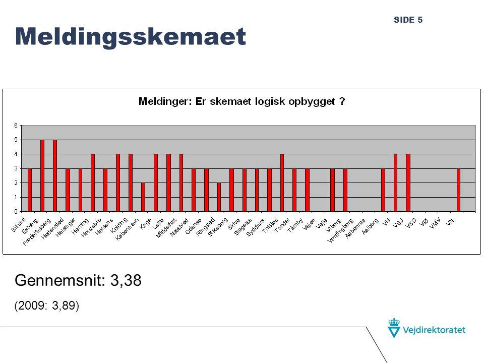 SIDE 5 Meldingsskemaet Randers, januar 2010 Gennemsnit: 3,38 (2009: 3,89)