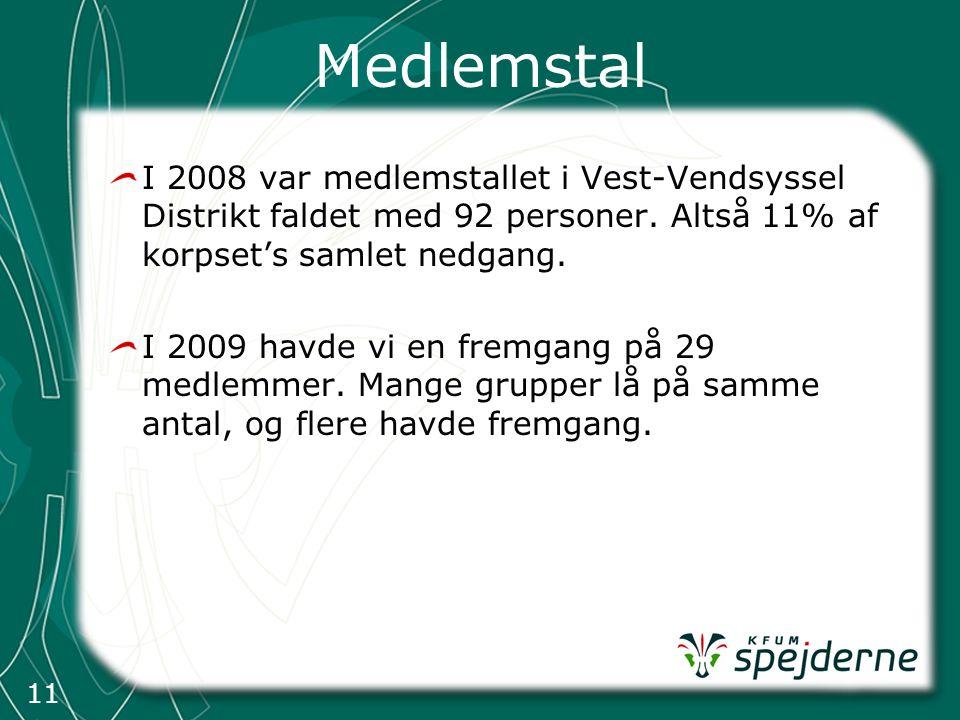 11 Medlemstal I 2008 var medlemstallet i Vest-Vendsyssel Distrikt faldet med 92 personer.