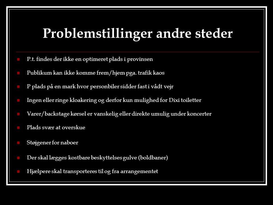 Problemstillinger andre steder  P.t.