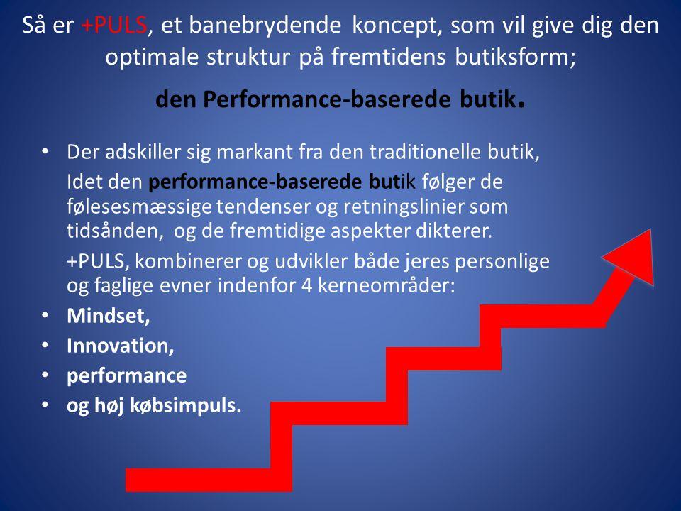 Så er +PULS, et banebrydende koncept, som vil give dig den optimale struktur på fremtidens butiksform; den Performance-baserede butik.