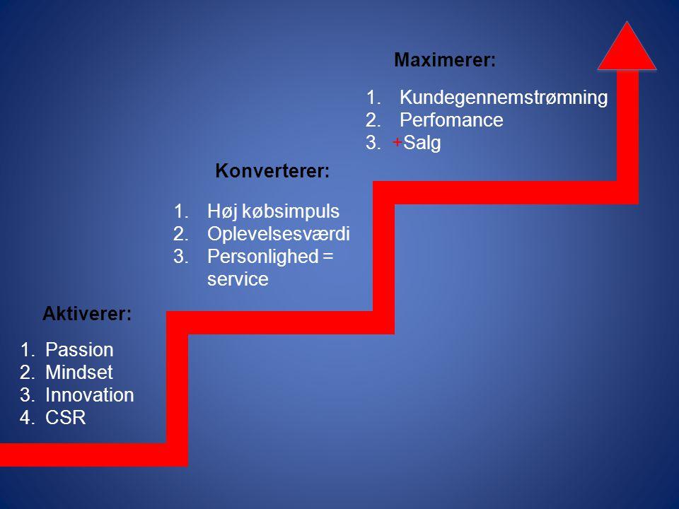 1. Kundegennemstrømning 2. Perfomance 3. +Salg Konverterer: 1.
