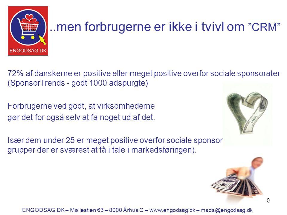 10 72% af danskerne er positive eller meget positive overfor sociale sponsorater (SponsorTrends - godt 1000 adspurgte) Forbrugerne ved godt, at virksomhederne gør det for også selv at få noget ud af det.