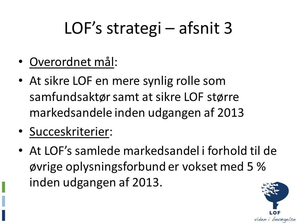 LOF's strategi – afsnit 3 • Overordnet mål: • At sikre LOF en mere synlig rolle som samfundsaktør samt at sikre LOF større markedsandele inden udgangen af 2013 • Succeskriterier: • At LOF's samlede markedsandel i forhold til de øvrige oplysningsforbund er vokset med 5 % inden udgangen af 2013.