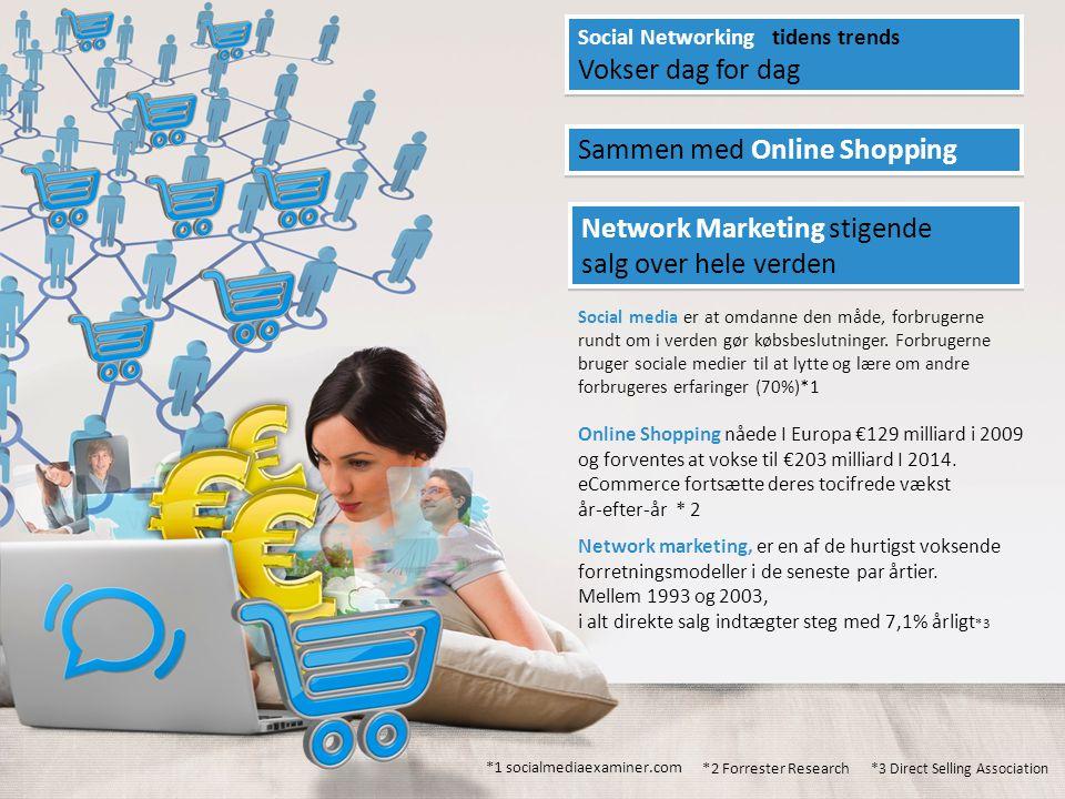 Social Networking tidens trends Vokser dag for dag Social Networking tidens trends Vokser dag for dag Social media er at omdanne den måde, forbrugerne rundt om i verden gør købsbeslutninger.