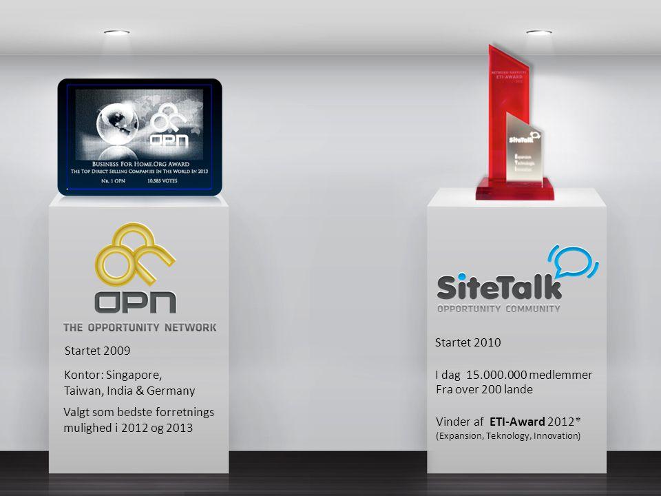 Startet 2009 Startet 2010 I dag 15.000.000 medlemmer Fra over 200 lande Kontor: Singapore, Taiwan, India & Germany Vinder af ETI-Award 2012* (Expansion, Teknology, Innovation) Valgt som bedste forretnings mulighed i 2012 og 2013
