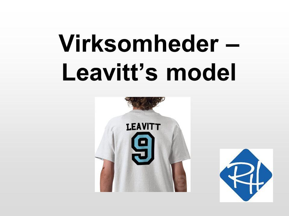 RHS - Informationsteknologi 22 Leavitt's model •Brug Leavitt's model som en god huske- seddel om, at ændringer i et aspekt af en virksomhed kan påvirke alle andre aspekter Fra nu af sender vi alle vore fakturaer elektronisk!.