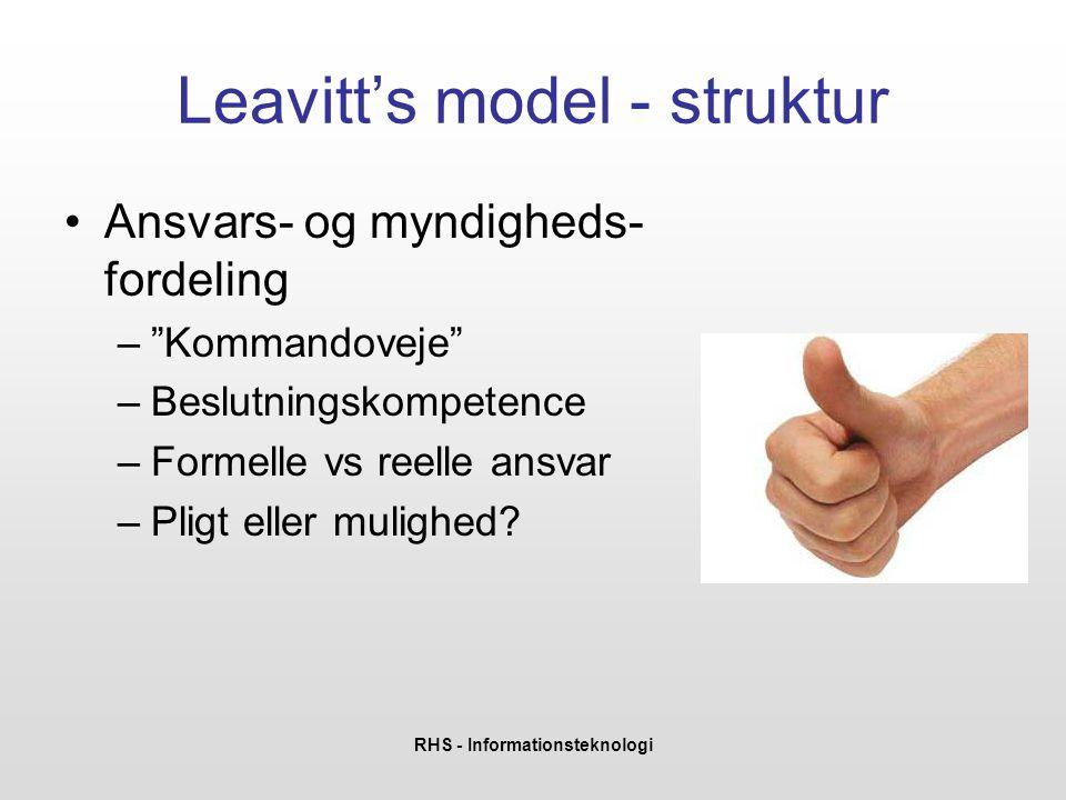RHS - Informationsteknologi Leavitt's model - struktur •Ansvars- og myndigheds- fordeling – Kommandoveje –Beslutningskompetence –Formelle vs reelle ansvar –Pligt eller mulighed?