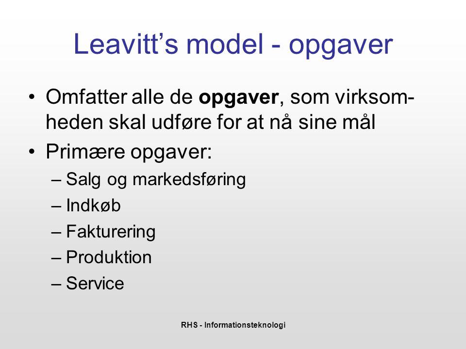RHS - Informationsteknologi Leavitt's model - opgaver •Omfatter alle de opgaver, som virksom- heden skal udføre for at nå sine mål •Primære opgaver: –Salg og markedsføring –Indkøb –Fakturering –Produktion –Service