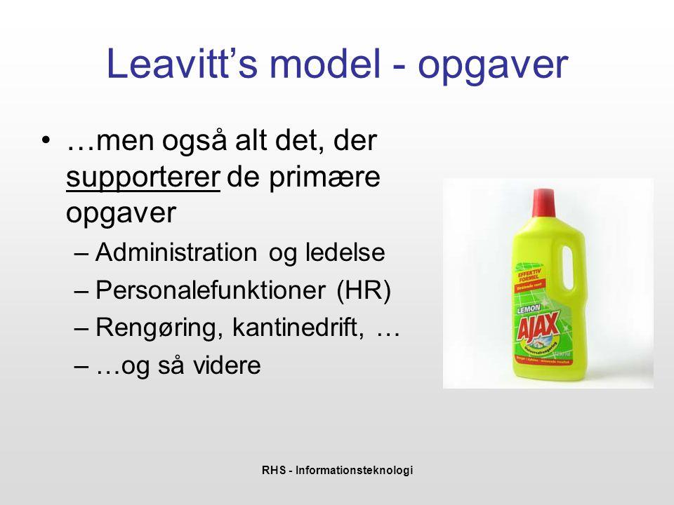 RHS - Informationsteknologi Leavitt's model - opgaver •…men også alt det, der supporterer de primære opgaver –Administration og ledelse –Personalefunktioner (HR) –Rengøring, kantinedrift, … –…og så videre