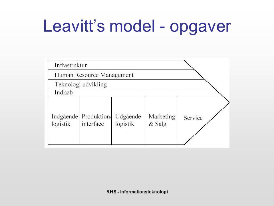 RHS - Informationsteknologi Leavitt's model - opgaver