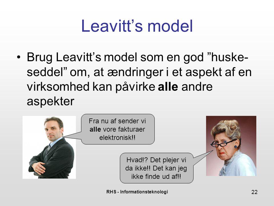 """RHS - Informationsteknologi 22 Leavitt's model •Brug Leavitt's model som en god """"huske- seddel"""" om, at ændringer i et aspekt af en virksomhed kan påvi"""