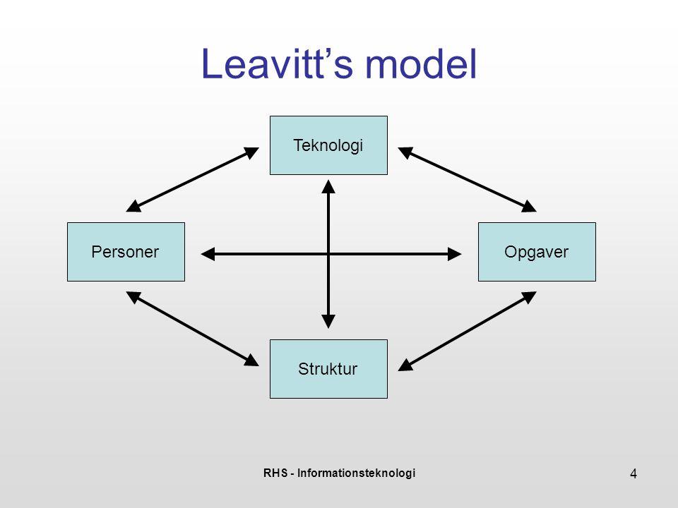 RHS - Informationsteknologi Leavitt's model •Modellen indikerer, at der er tætte relationer mellem alle delsystemer i en virksomhed •Bare sund fornuft… •…men let at glemme i praksis •Forandring i et delsystem vil påvirke alle andre delsystemer